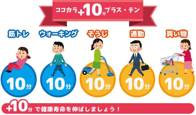 ココカラ+10分(プラステン)